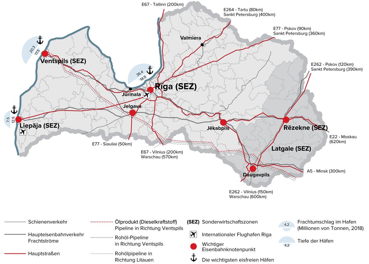 Lettland Infrastruktur